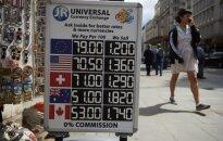 Frank, dolar, euro i funt zbliżą się do siebie?