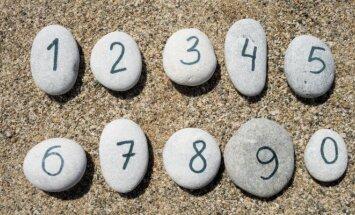 Tavo magiškasis skaičius pagal gimimo metus