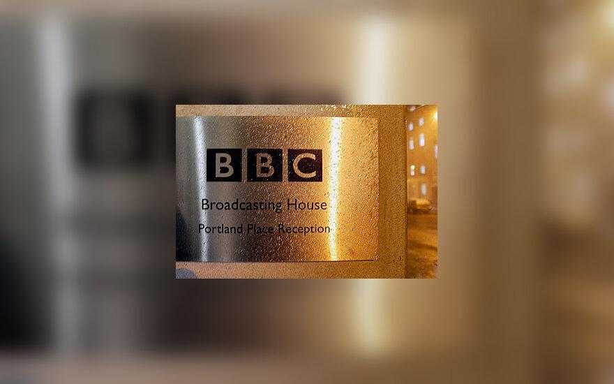 BBC būstinė