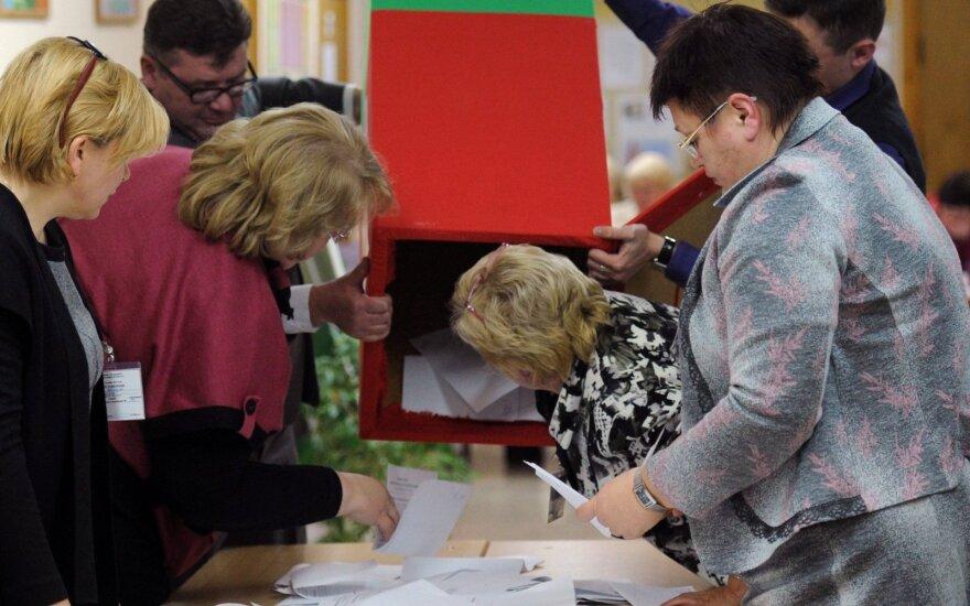 Цифры НИСЭПИ: Лукашенко едва набрал 50% с хвостиком