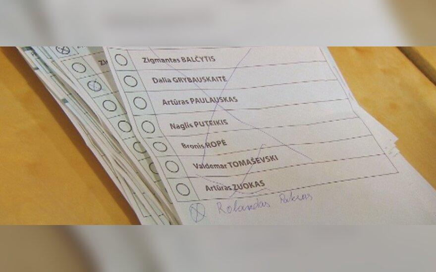 Lietuvos prezidento rinkimai 2014