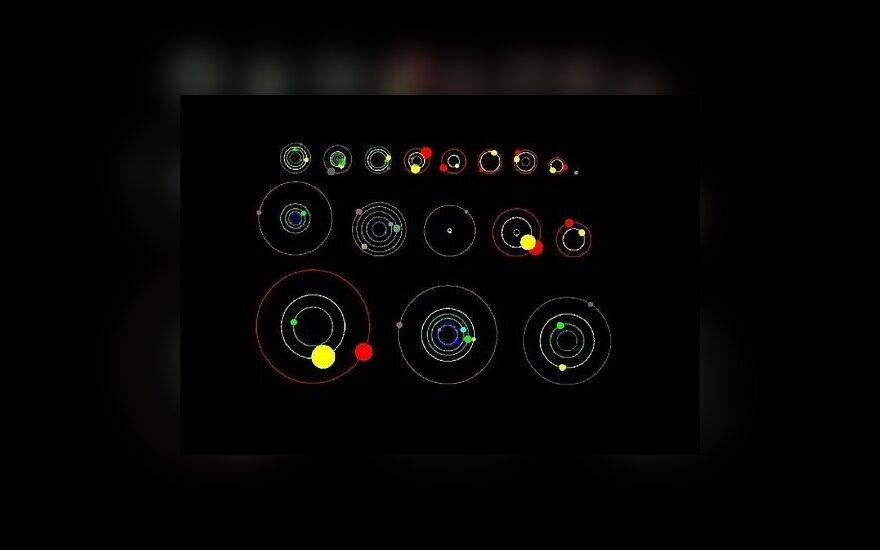 Обнаружена компактная система из пяти суперземель