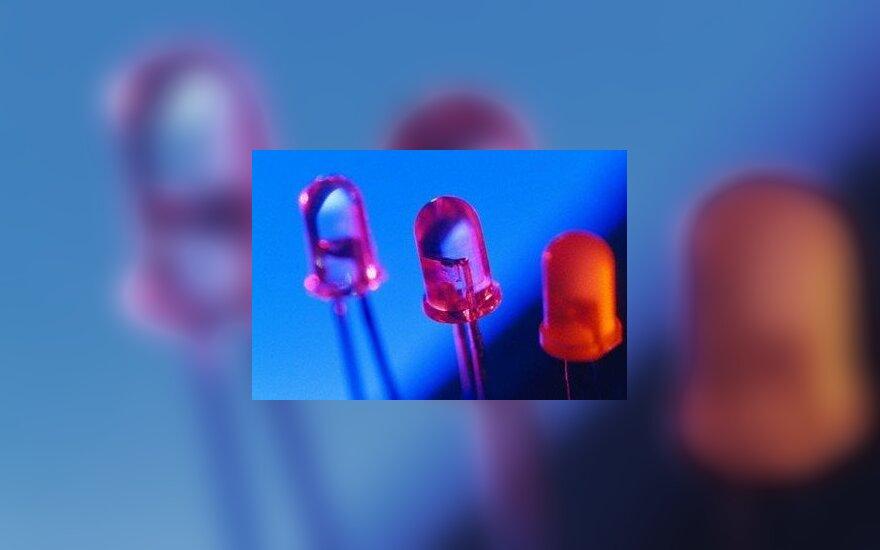 Šviesos diodai
