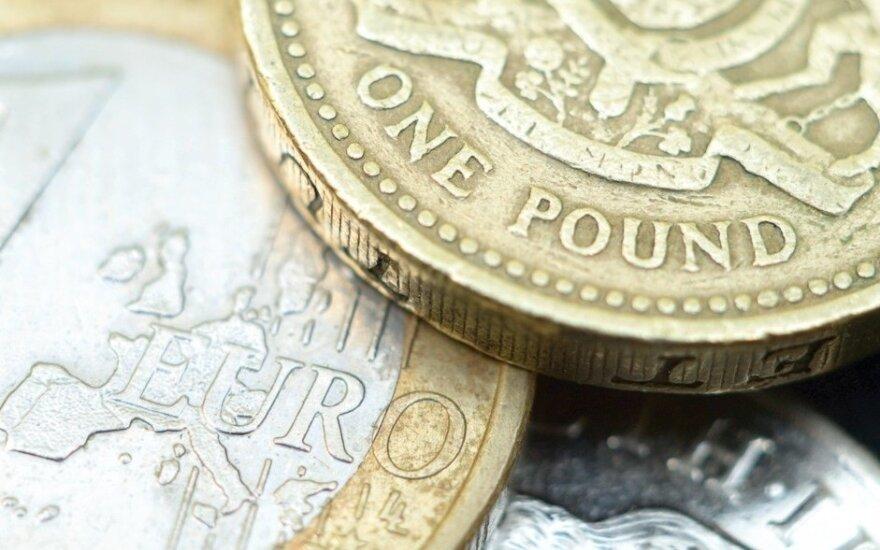 Euras ir svaras