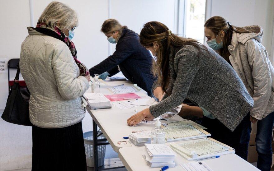 Выборы в Сейм Литвы 2020 года: основные факты