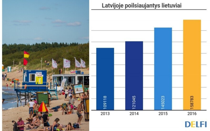 Palanga-Latvija