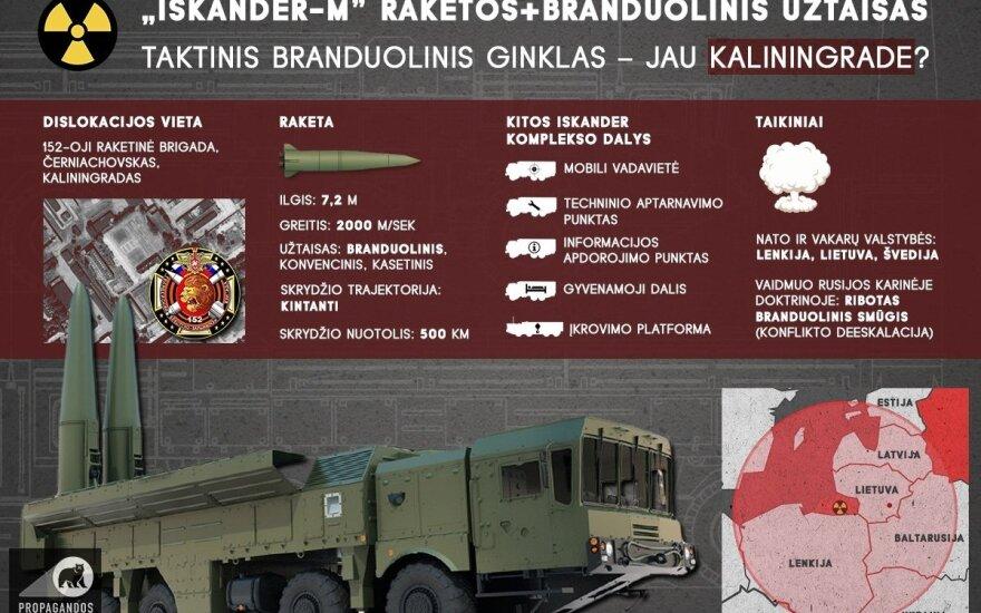 """""""Iskander-M"""" in Kaliningrad region already?"""