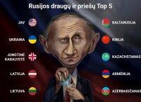 Rusijos gyventojai įvardijo didžiausius priešus: penketuke – ir Lietuva