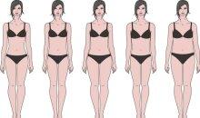 DIETA pagal figūros tipą (3 dienos – 1,5 kg)