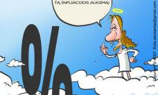 Birželį metinė infliacija nesumažėjo – 12,5 proc.