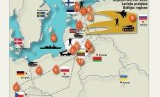 NATO karinės pratybos