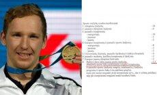 Simono Bilio pasaulio čempiono titulas menkai tevertinamas skirstant finansavimą