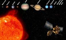 Saulės sistema ir tikrosios bei nykštukinės planetos