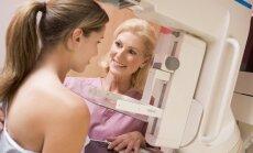Mamografijos tyrimas