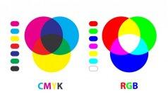 RGB ir CMYK skirtumai