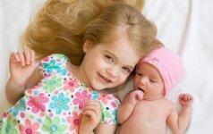 Kaip gyvenimas klostosi pagal tai, kelinti šeimoje gimėte II dalis