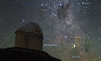 Proxima Centauri, Alpha Centauri AB