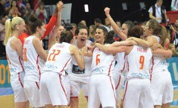 Europos čempionato finalas: Ispanija – Prancūzija