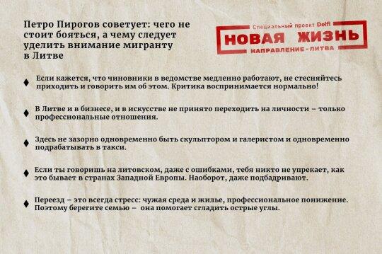 Петро Пирогов, мигрант из Украины: Если ты не знаешь языка, ты или турист, или оккупант