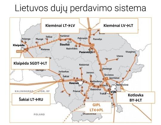 Lietuvos dujų perdavimo sistema