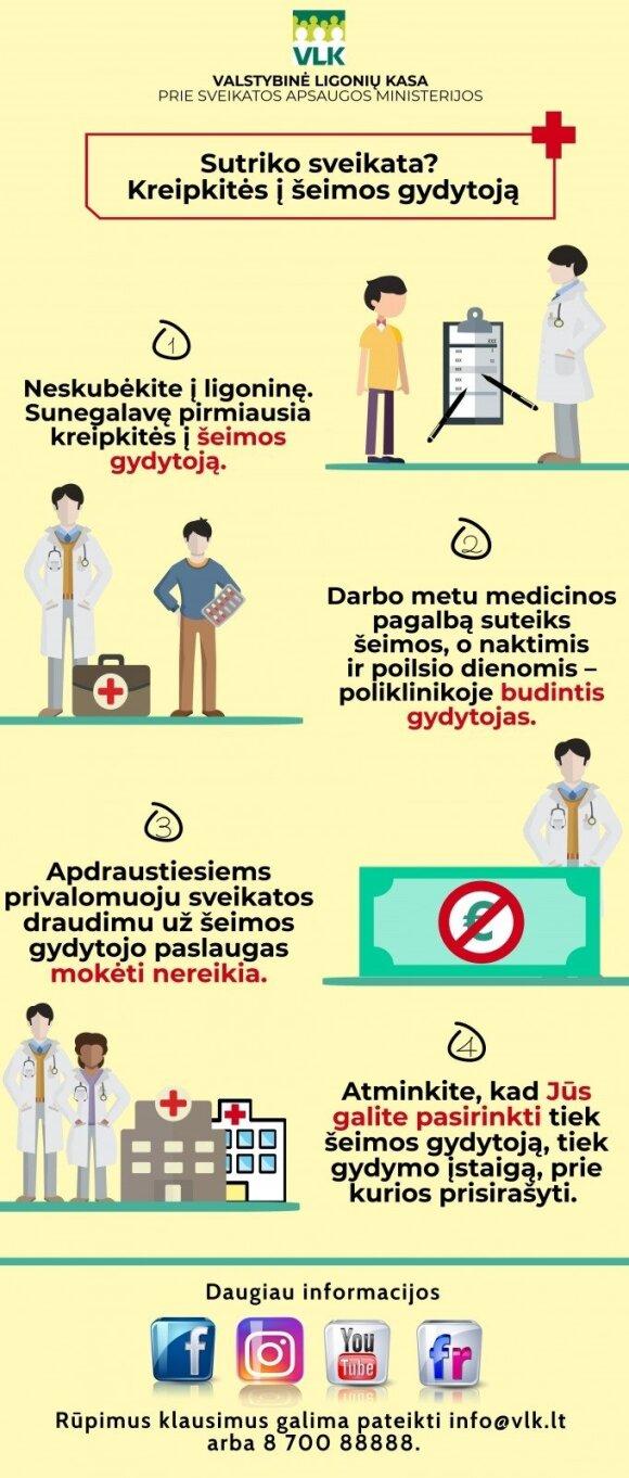 Atkreipė studentų dėmesį: gydymo įstaiga taip pat svarbi kaip būstas