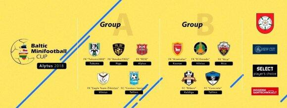 Mažojo futbolo Baltijos taurės turnyras