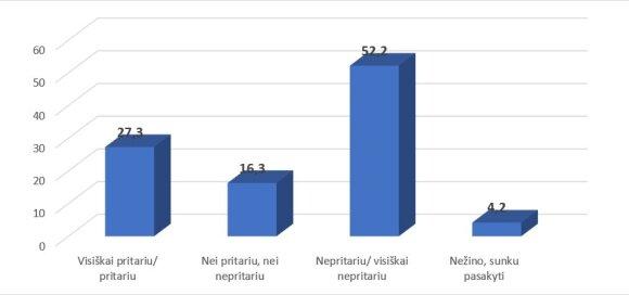 Lietuva turėtų padidinti gynybos išlaidas iki 2,5 proc. nuo BVP