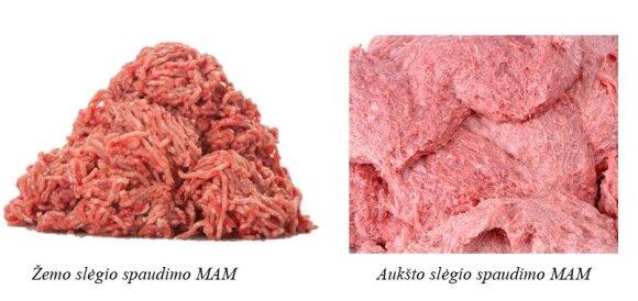 Mėsos pavyzdžiai