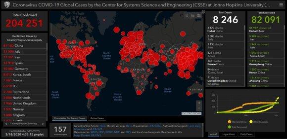 Vienas plačiausiai naudojamų ir pernaudojamų Coronavirus COVID-19 atvejų pasaulyje žemėlapis, kurį, naudodami Esri technologijas, parengė Johns Hopkins universiteto mokslininkai