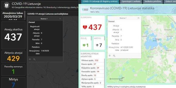 M. Macijausko ir Registrų centro COVID-19 žemėlapiai