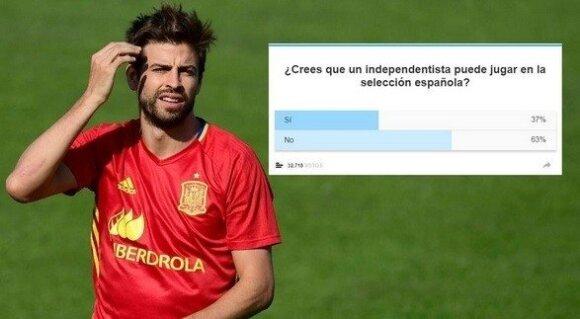 Apklausa Ispanijoje