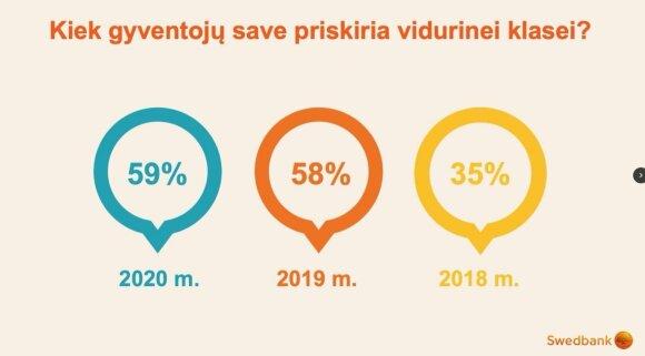 Swedbank inf.