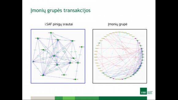 Įmonių grupės transakcijos