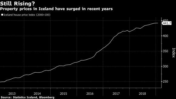 Reikjaviko turtuolių problemos: šimtai prabangių apartamentų stovi tušti ir be perspektyvų