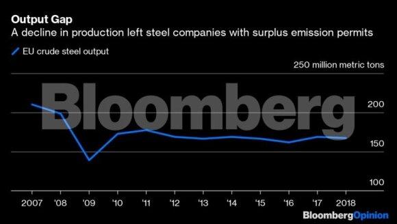 Europos plieno industrija išgyvena krizę: patiria nuostolius, atleidžia darbuotojus