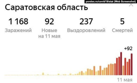 svoboda.org nuotr.
