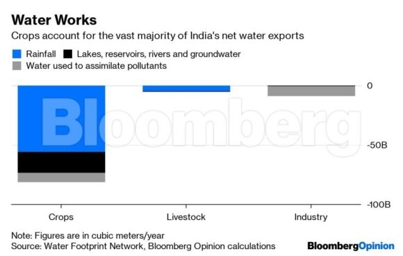 Išpardavinėja savo brangiausią turtą: kodėl Indijos vandens yra visur – tik ne Indijoje