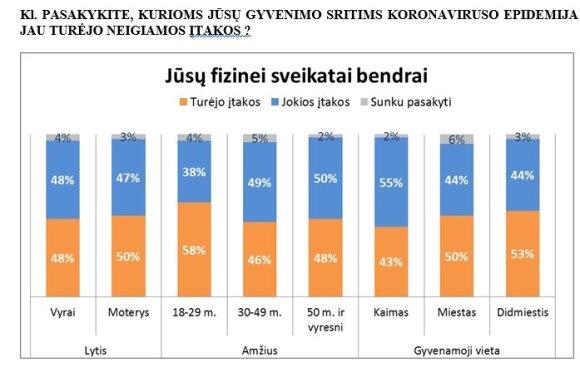 Baltijos tyrimų informacija