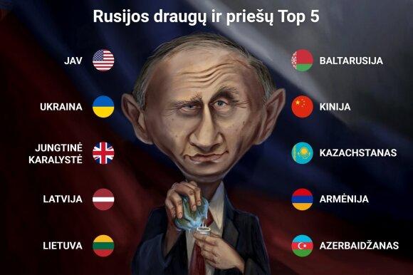 B пропагандистских играх России — cписки друзей и врагов