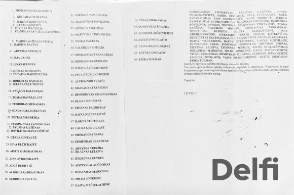 Skandalą dėl VSD veiklos sukėlęs dokumentas: pateikiame pilną versiją