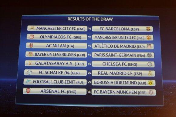 Ištraukti UEFA Čempionų lygos aštuntfinalio etapo burtai