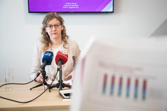 Kristina Zitikytė