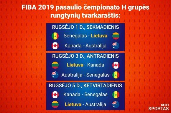 FIBA 2019 metų pasaulio čempionato H grupės rungtynių tvarkaraštis