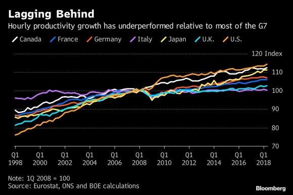 """Ar įvyks """"Brexit"""", ar ne, reali ekonominė grėsmė Britanijai daugiau nei rimta"""