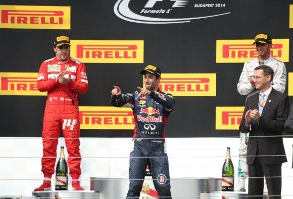 Vengrijos GP lenktynės