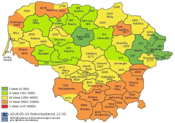 Miškų gaisringumas VĮ Valstybinių miškų urėdijos regioninių padalinių veiklos teritorijose