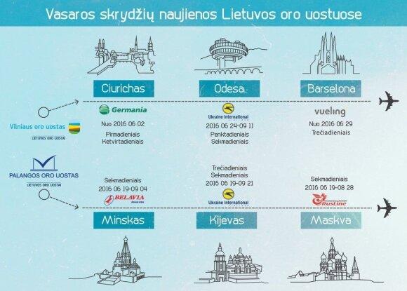 Iš Vilniaus – trys nauji skrydžiai