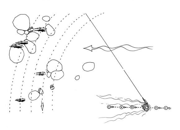 Muselinės žvejybos schema
