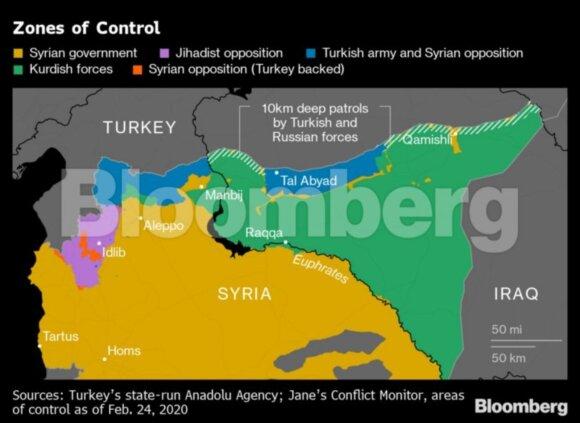 """""""Bloomberg"""": pasienyje – kitokia situacija, negu tvirtina Graikija ir Turkija"""