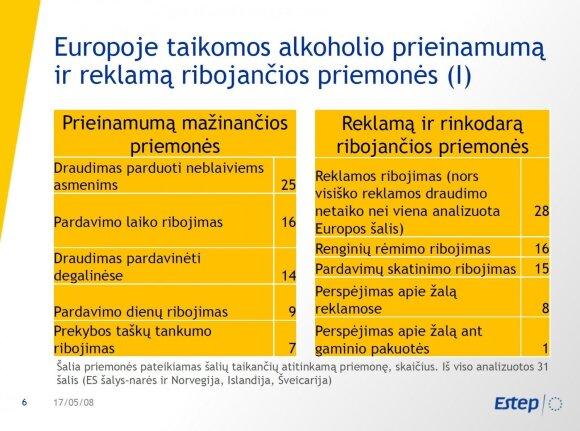Kaip Europos šalys kovoja su alkoholizmu